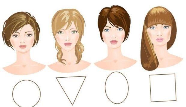 ¿Cuál es la forma de tu cara? 1