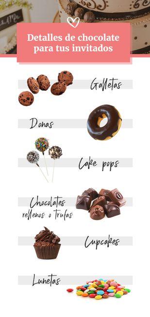 Día del chocolate: ¿Cuál de estas delicias tendrías en tu matrimonio? 1