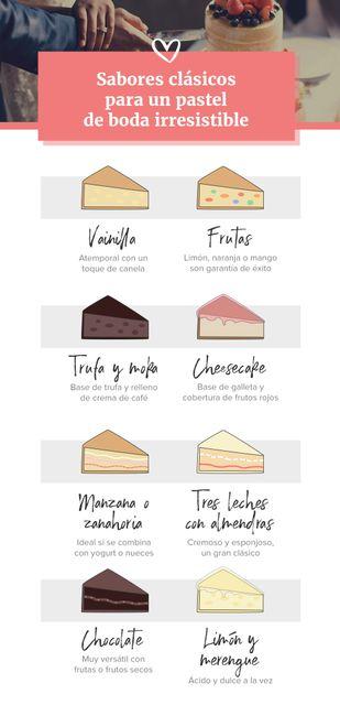¿Cuál de estos sabores prefieres para tu pastel de matrimonio? 1