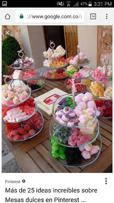 Ideas para montar un candy bar - Ideas para montar un bar ...