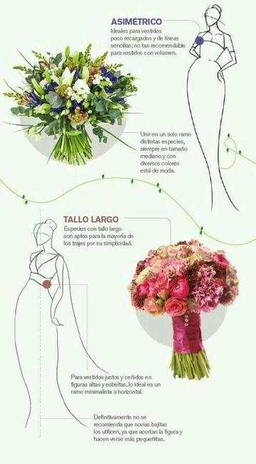 tipos de ramo de novia según el vestido