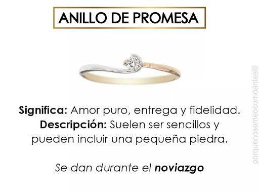 d8e0111817f7 ¡Tipos de anillo!