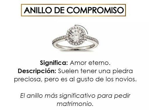 02fd14bf5a25 ... ¡Tipos de anillo! 2