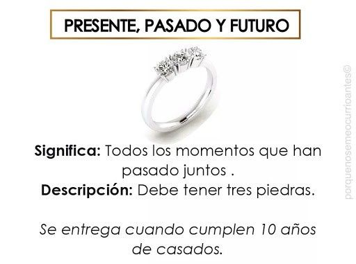 b9f751fccf78 ¡Tipos de anillo! 3