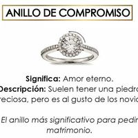 2. El anillo que nuestros novios nos dan para pedir la mano