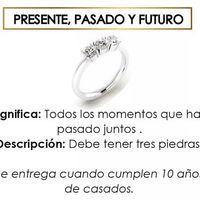 3. ¿Cuantos quisieran darle este anillo a su pareja?
