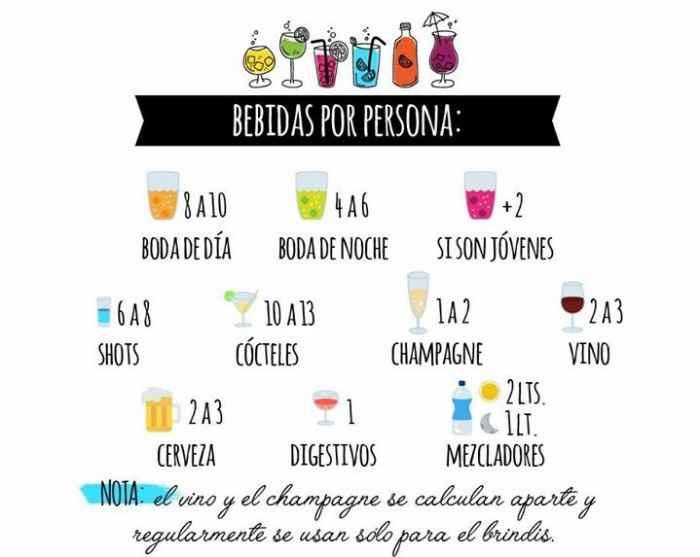 Bebidas por persona