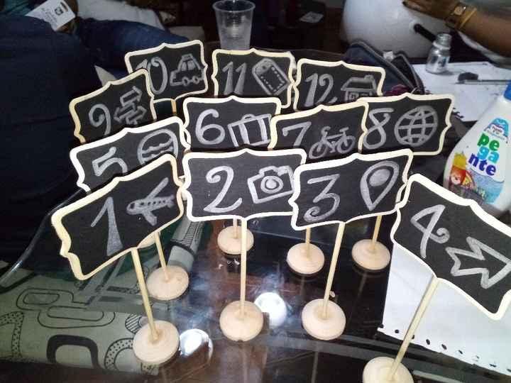 N+ numeración de mesas - 1