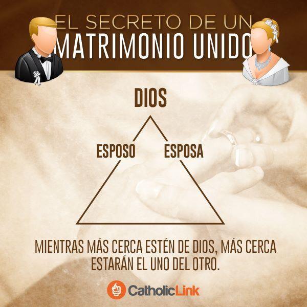 Citas Biblicas Matrimonio Catolico : Mi matrimonio es un triángulo de tres y el tuyo